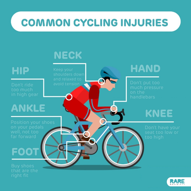 Common-Cycling-Injuries2.jpg