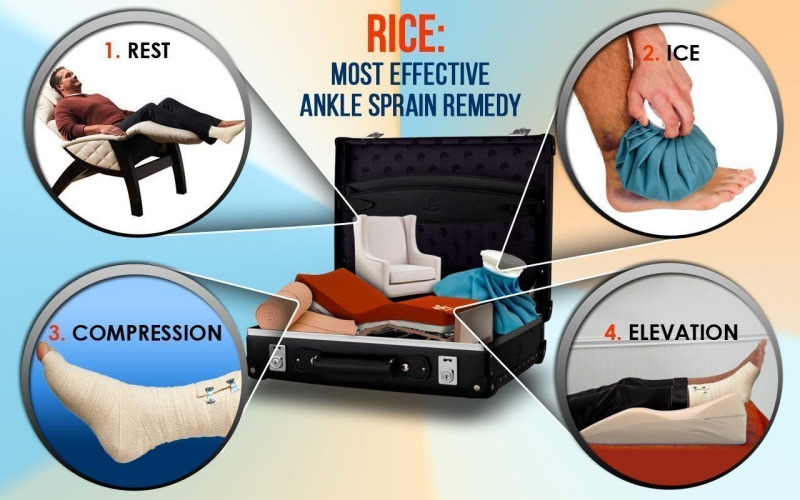 RICE-Sprained-Ankle-Remedies.jpg