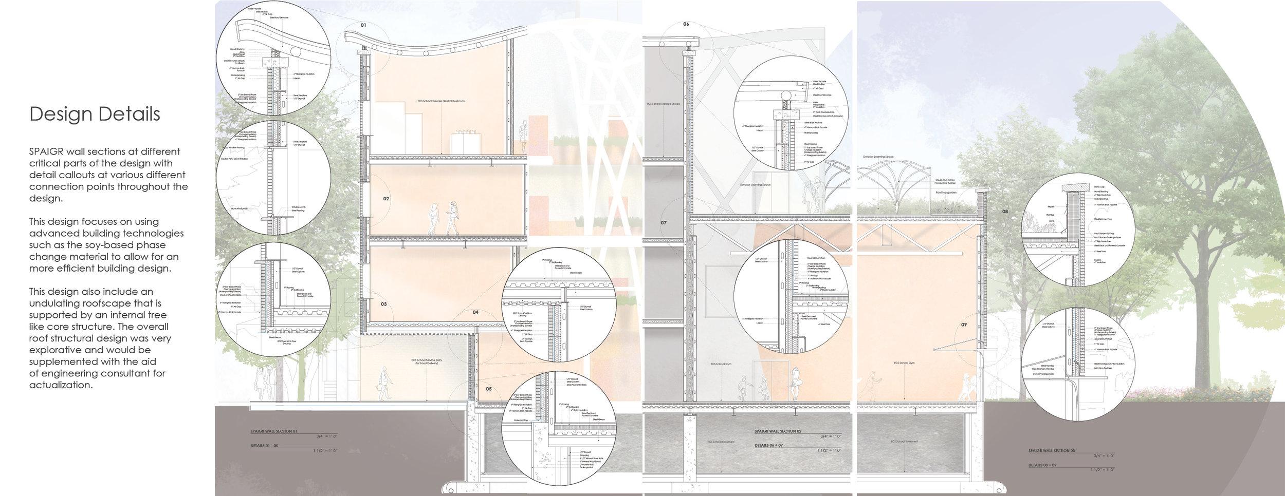 ECS details.jpg