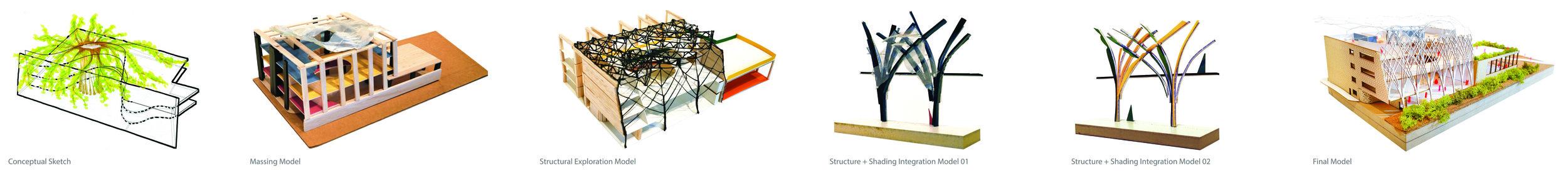 ECS Model Iterations.jpg