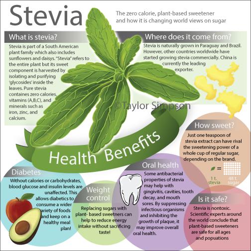 stevia-4.28.png