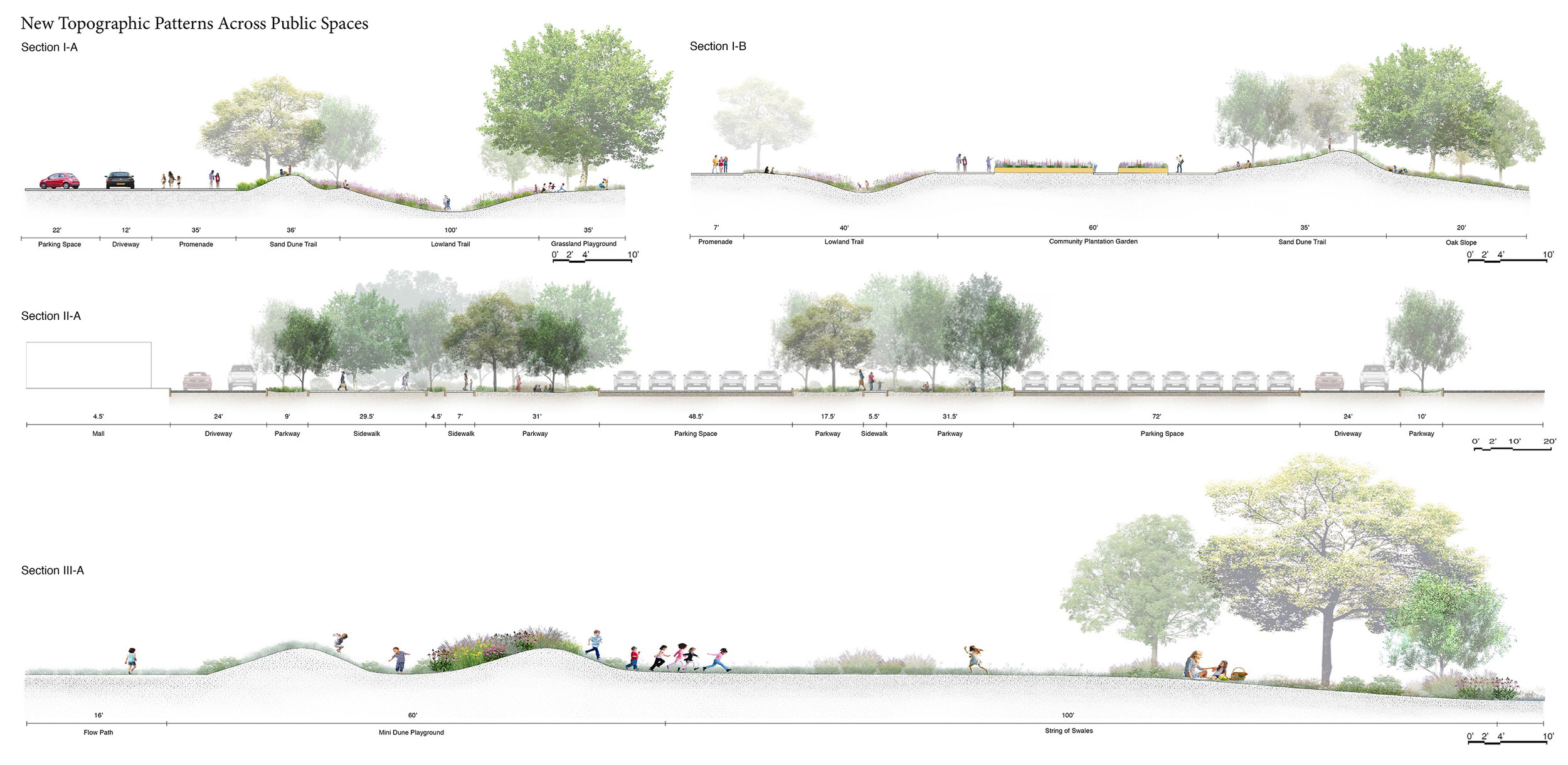 New Topographic Patterns Across Public Spaces: in Section