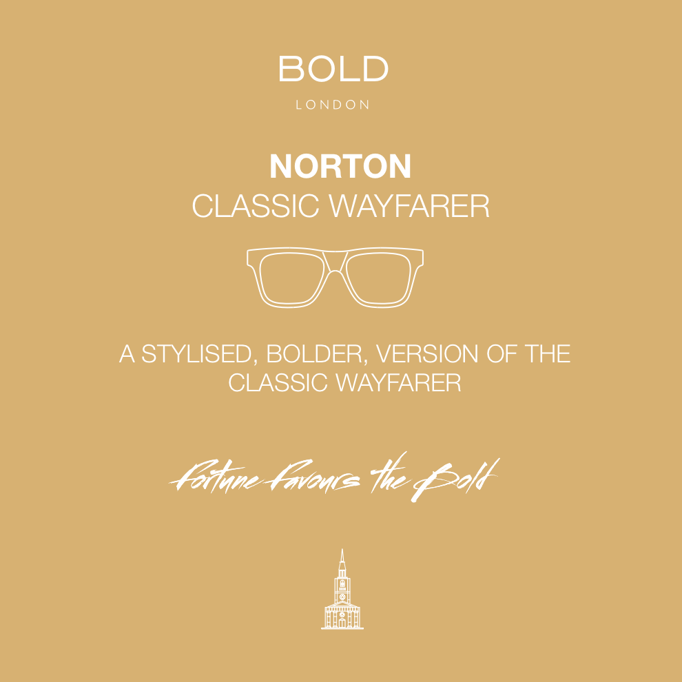 Style-Intro-Norton.png