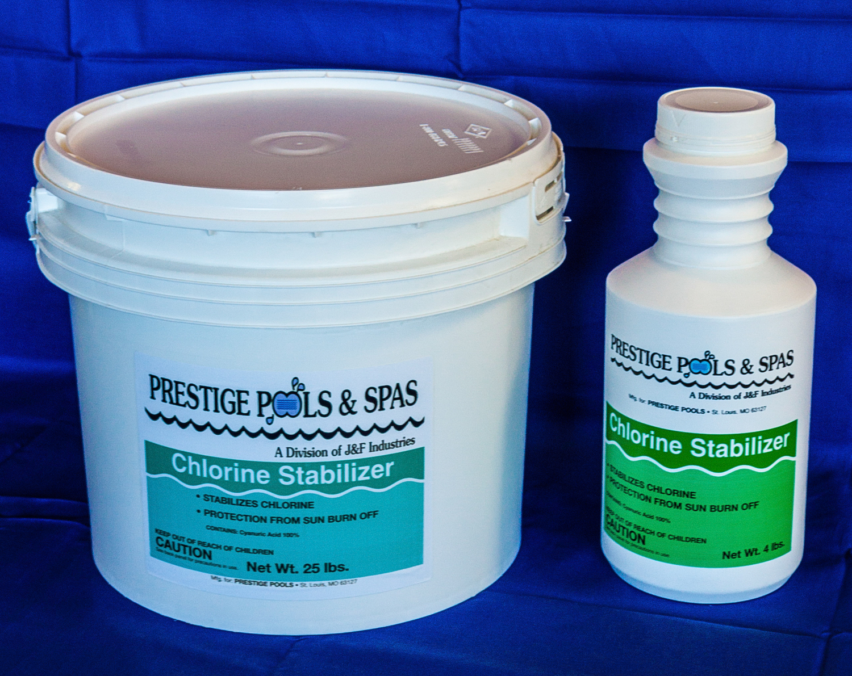 Stabilizer (AKA Cyanuric Acid) can make your chlorine last 3-4x as longer.