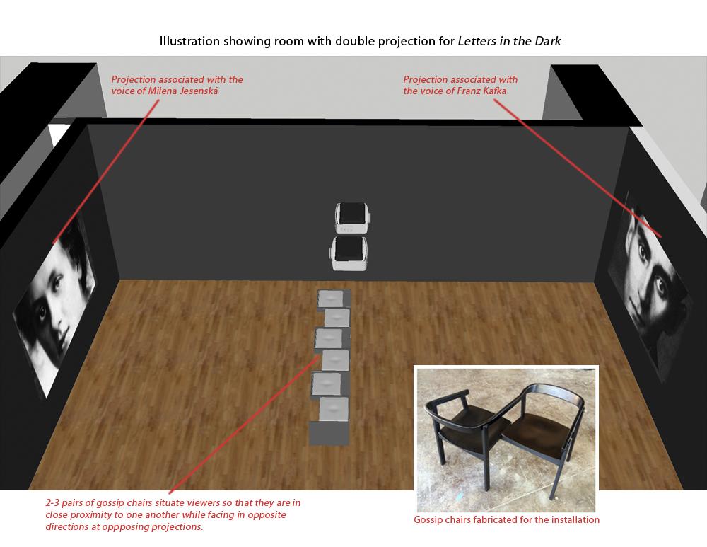 Projection illustration.jpg