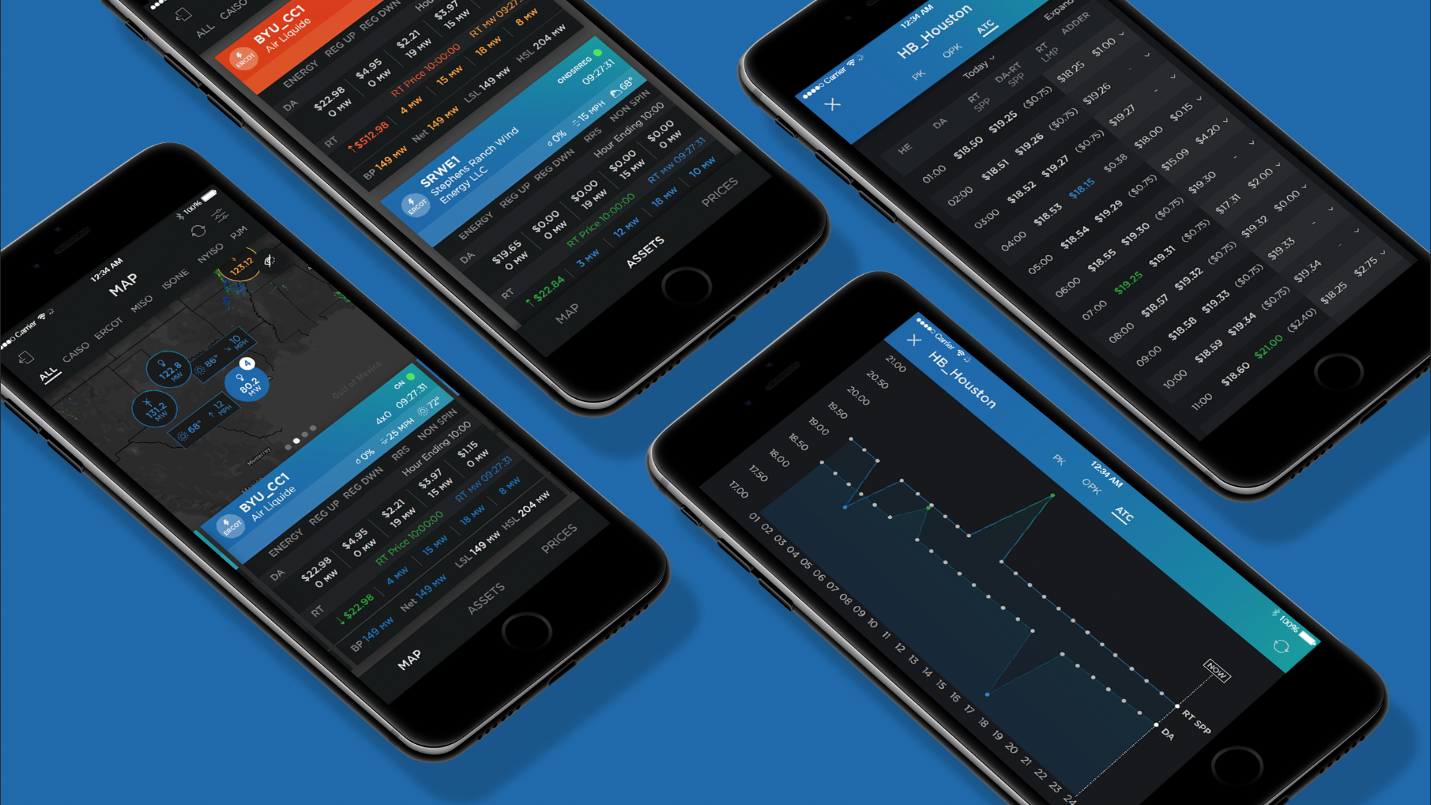 Energy Monitoring - Energy Client