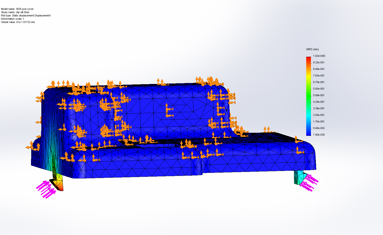 Displacement analysis to prove clip strength