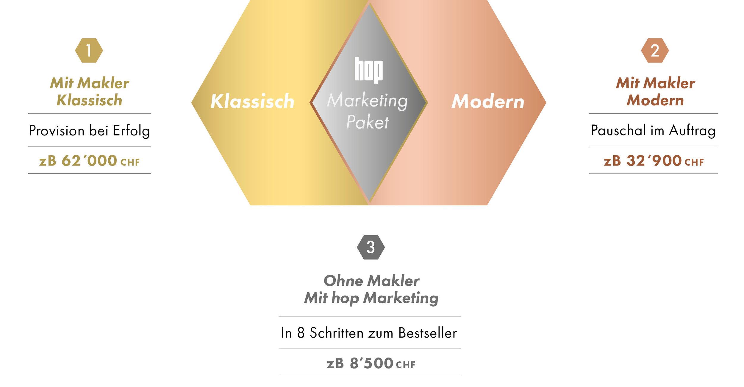 hop-modelle-preis-grafik-2.jpg