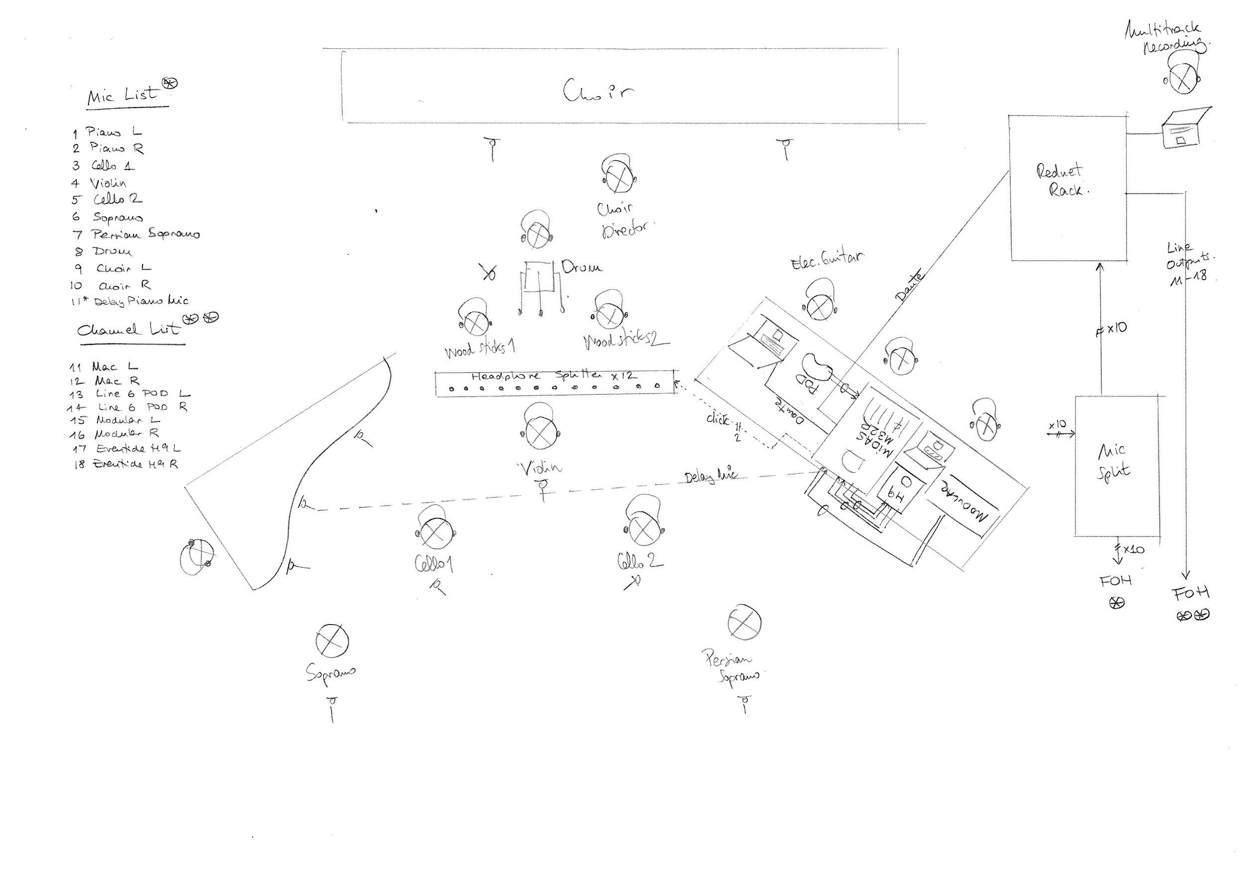HHUMANN X Stage Plan - LSO ST LUKE'S 20th October 2018