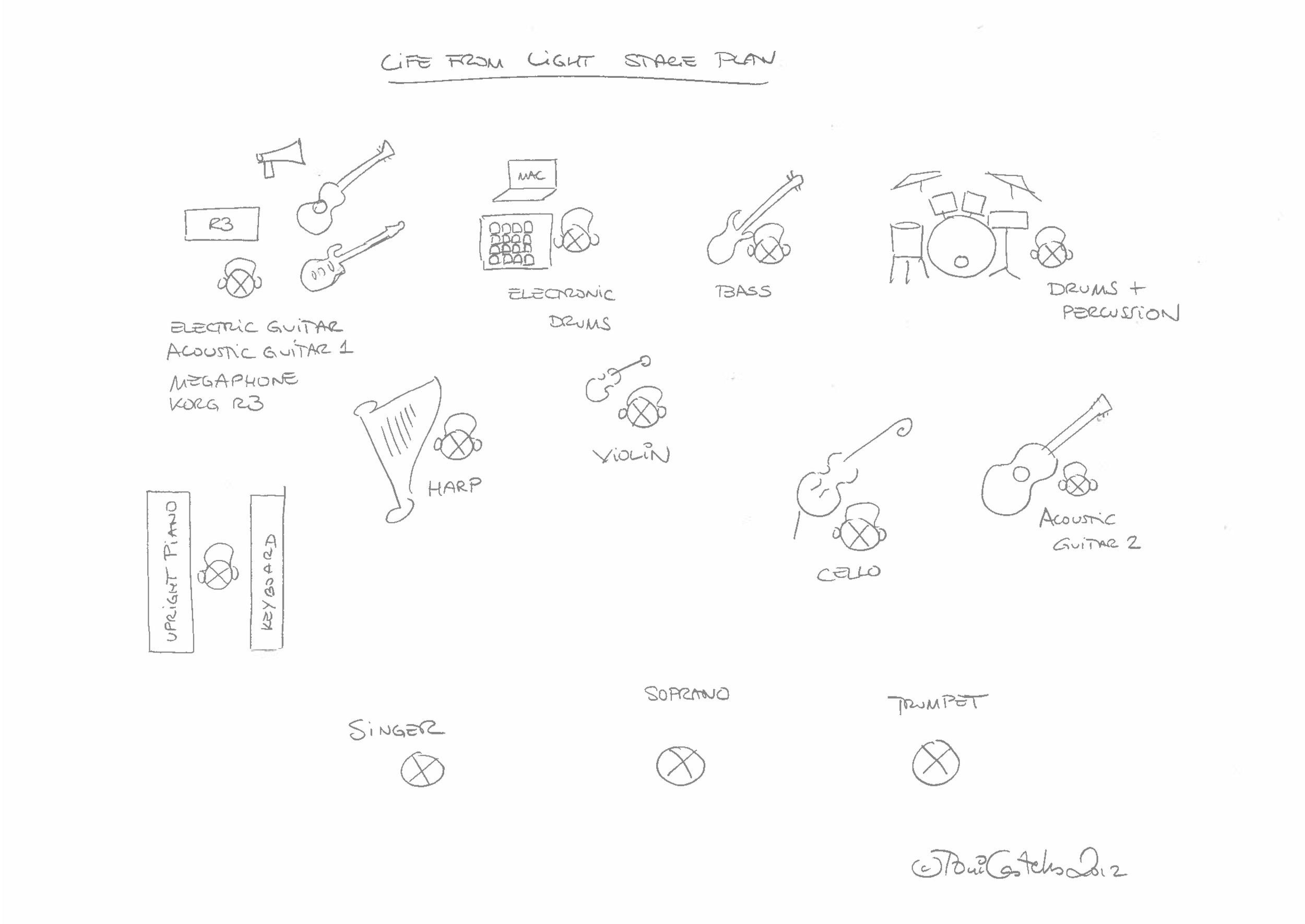 Life from Light Stage Plan