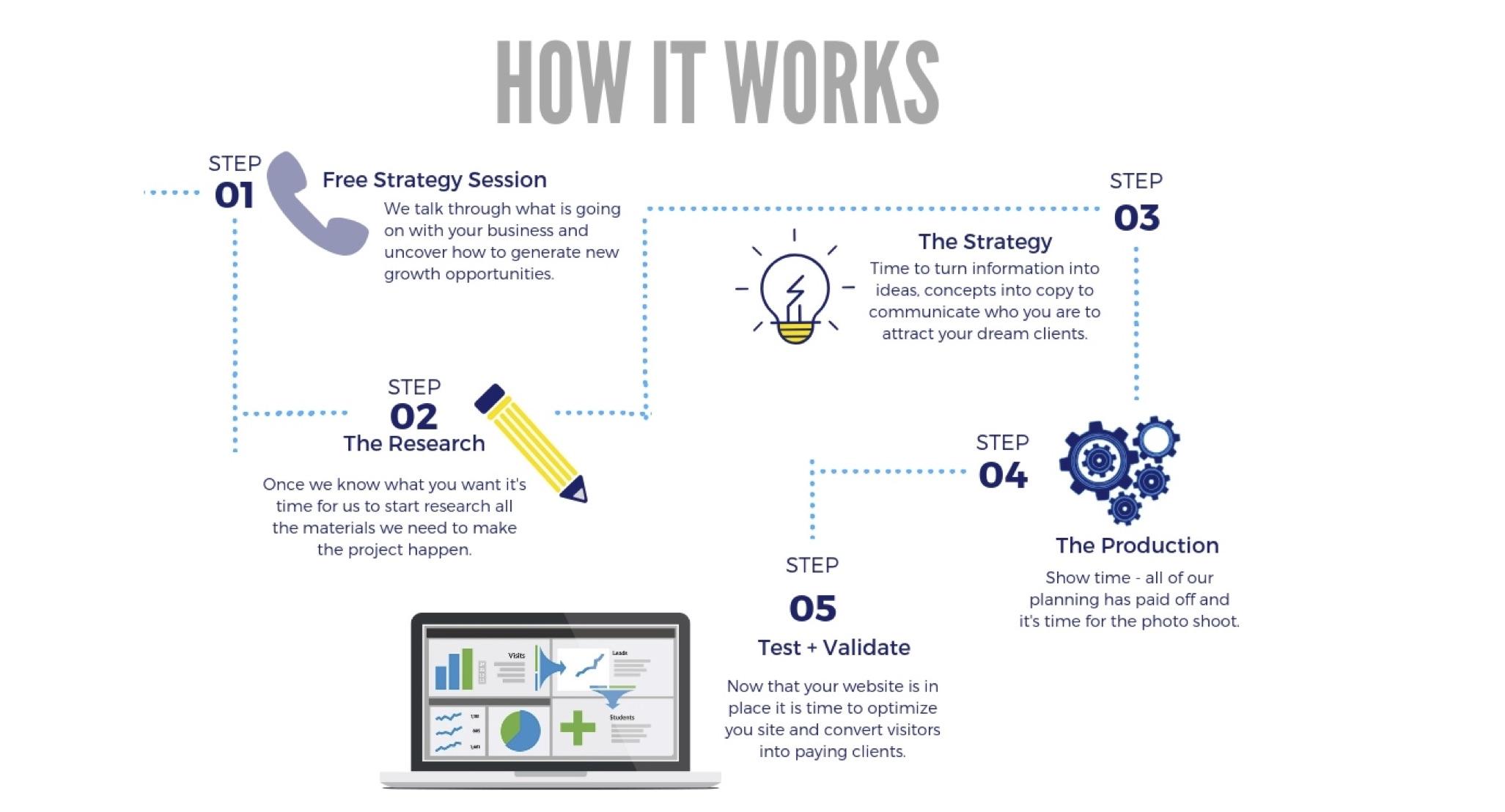 Erin Brennan - Marketing Case Study - Infographic.jpg