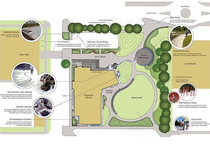 2 - Landscape Plan.jpg