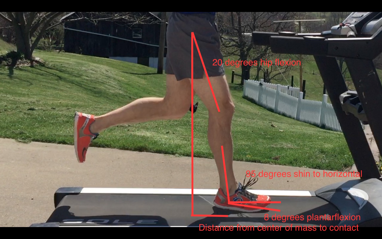 Initial contact with midfoot strike pattern