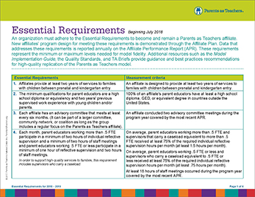 Click the image above to download the updated Essential Requirements.