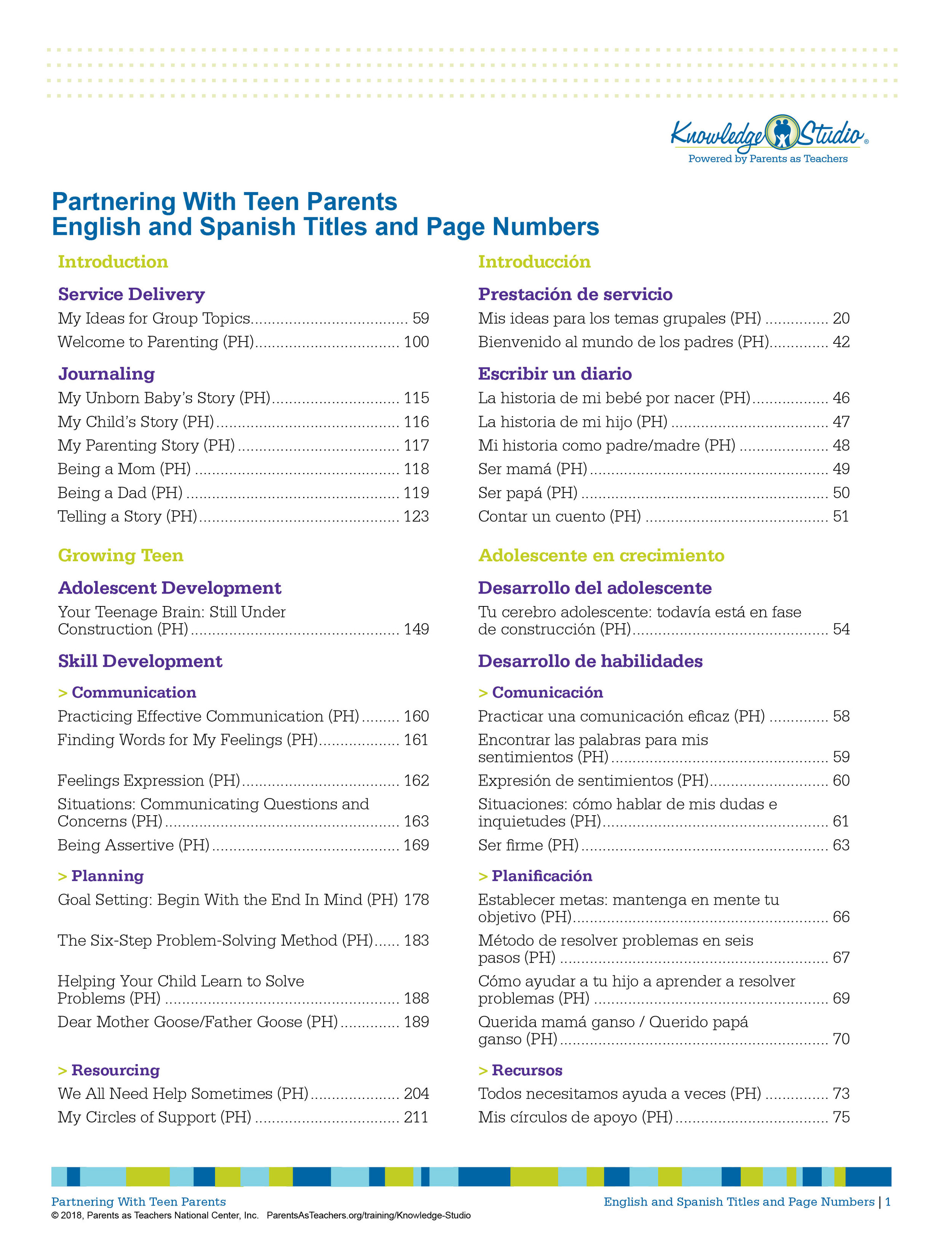 Partnering With Teen Parents: English and Spanish Titles and Page Numbers