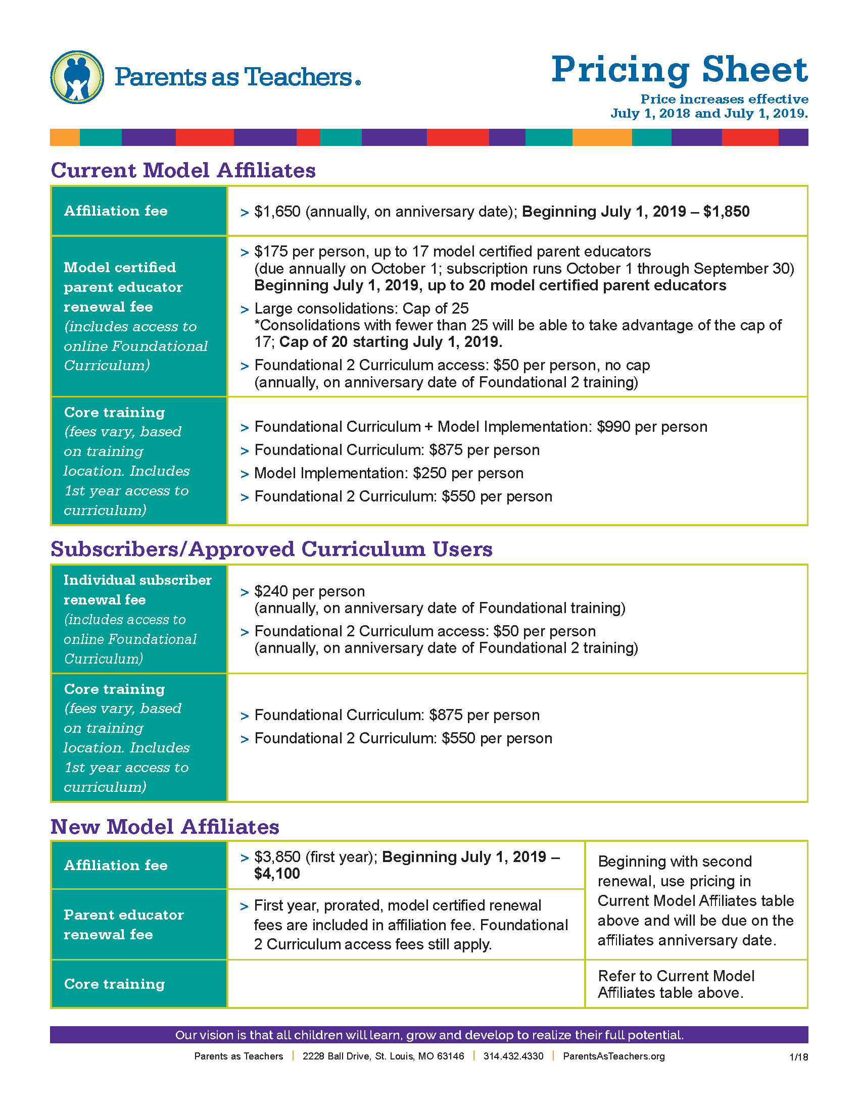 Click image above for PDF version of current pricing sheet