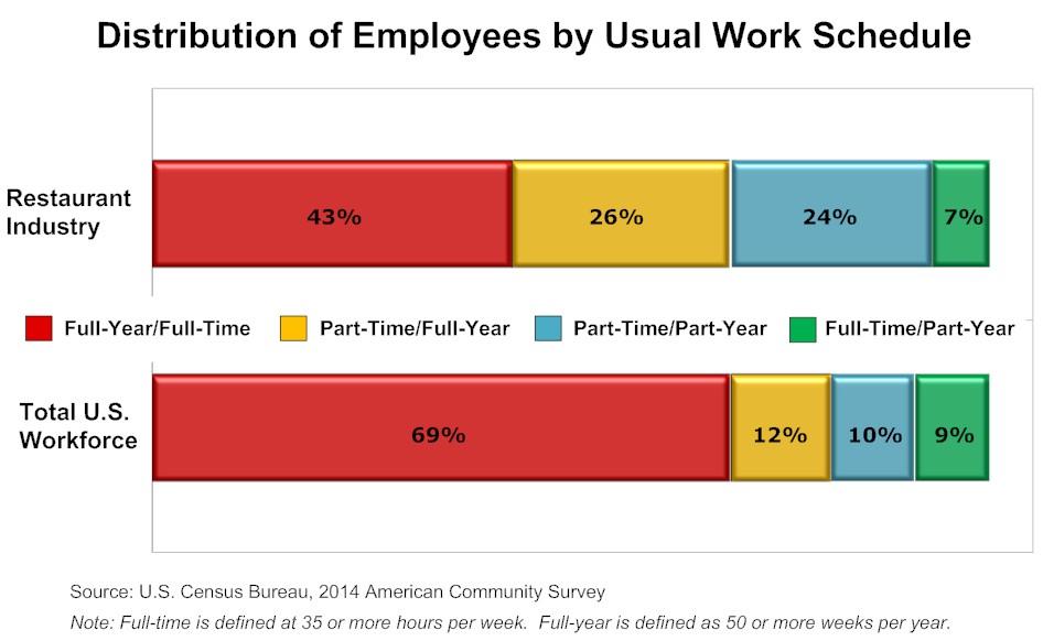 Employee-Work-Schedule-Jan2016.jpg