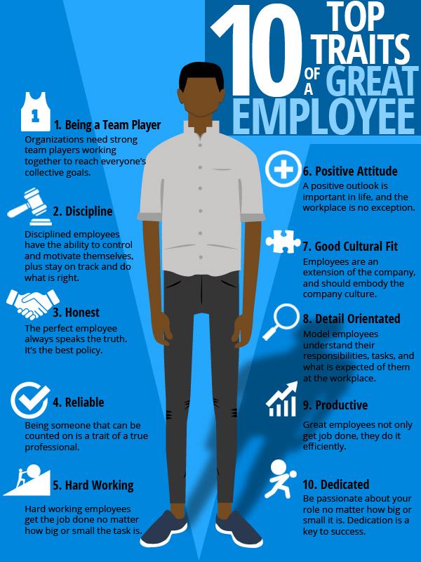 Top10_Employee.jpg