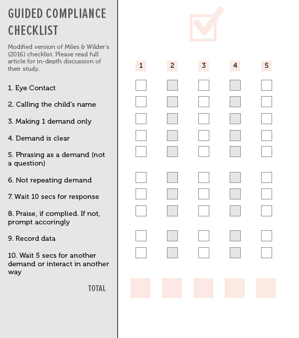 Guided Compliance Checklist Miles and Wilder 2016
