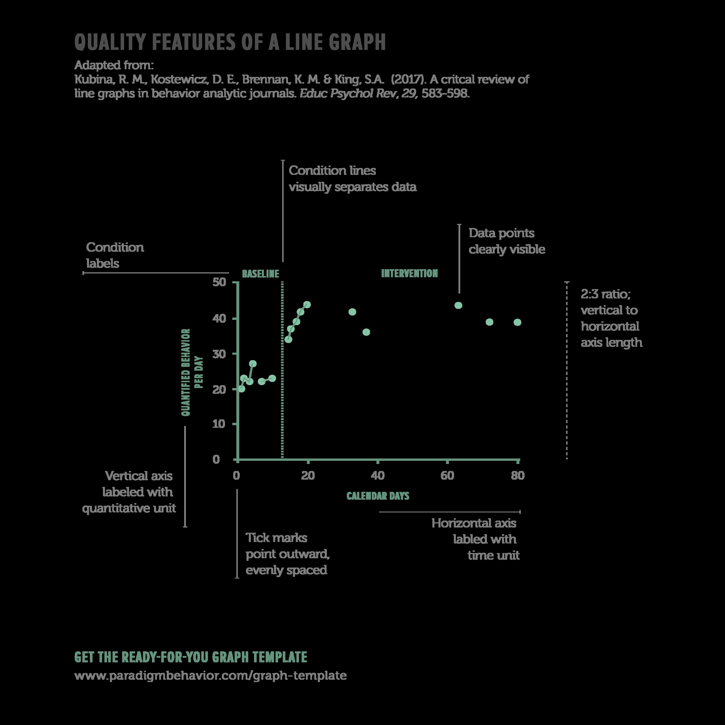 Paradigm Blog - Graph Template_IG.png