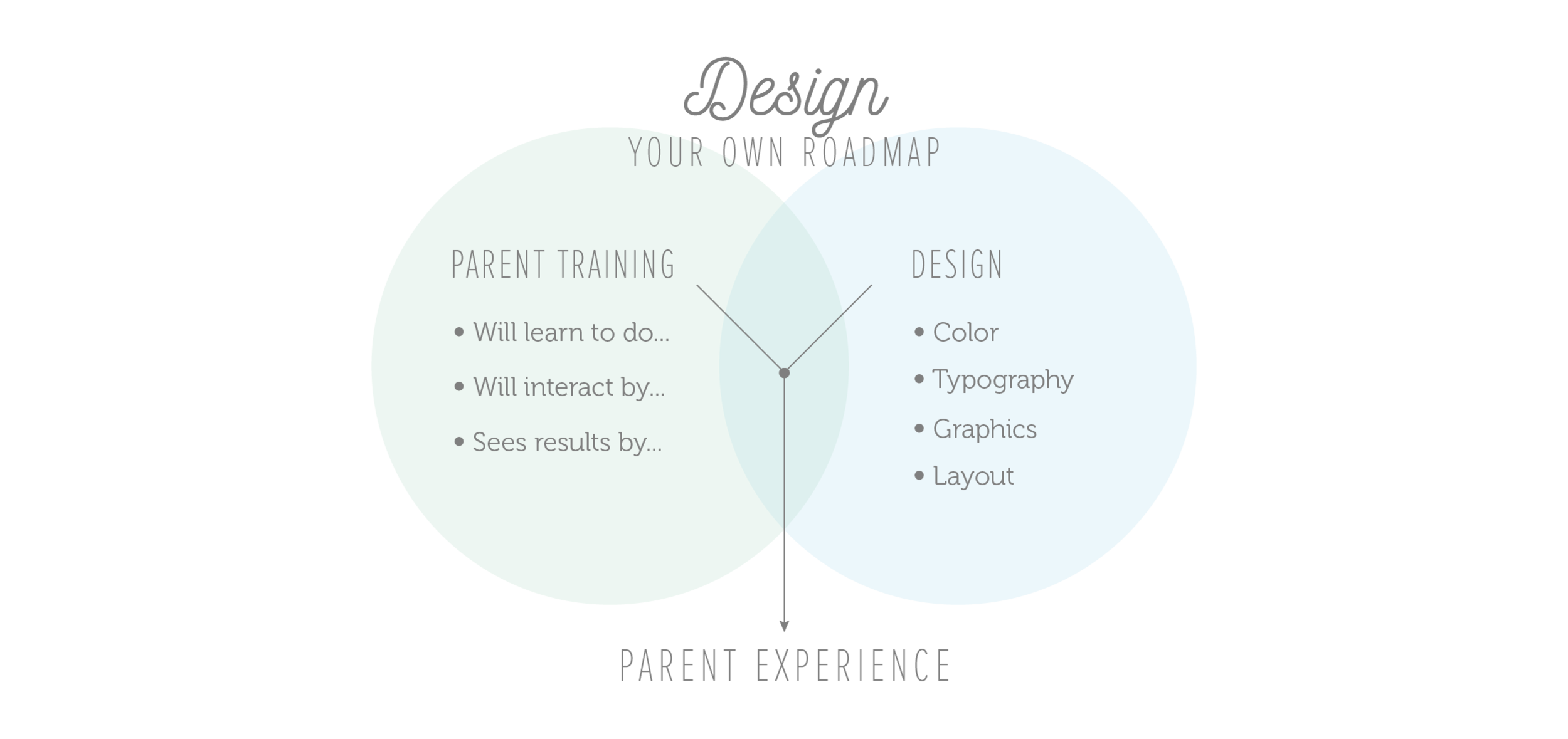 Design-Venn.png