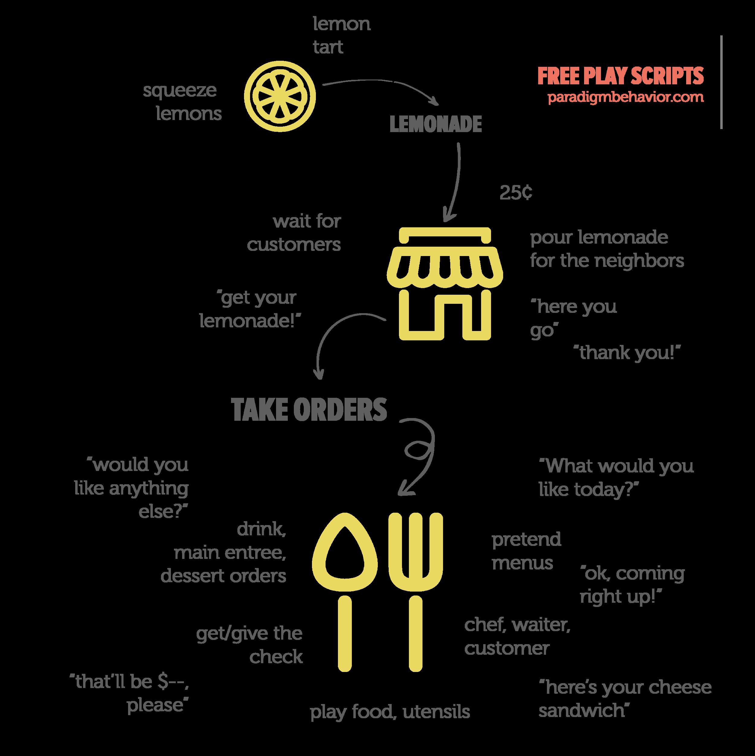 lemonade graphic - paradigm behavior-02.png
