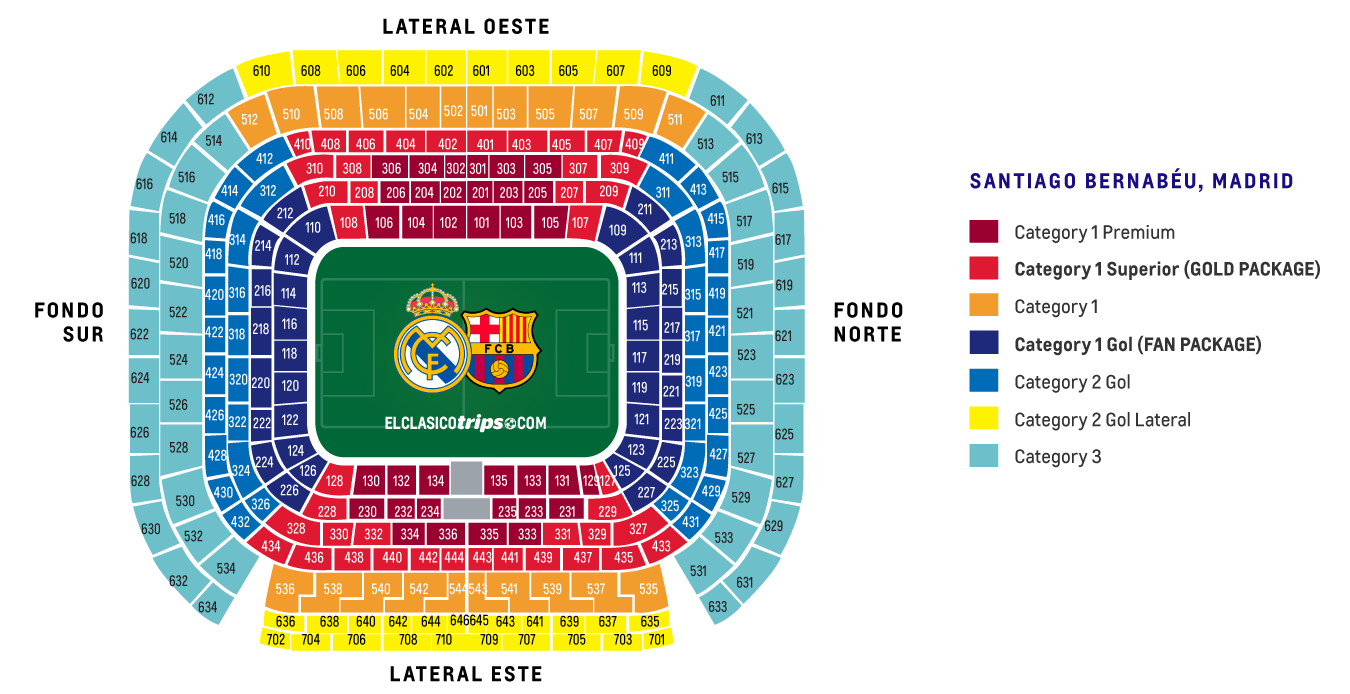 El Clasico 2020 Tickets Real Madrid Vs Fc Barcelona El Clasico Trips