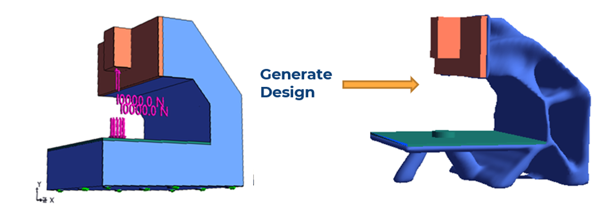 Multi Body Genrative Design by Pareto