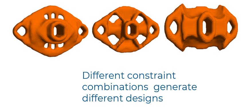 Variable Constraint Combinations in Pareto