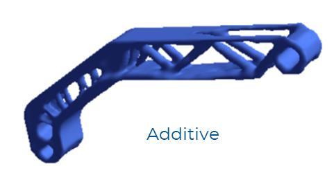 Pareto Additive Manufacturing