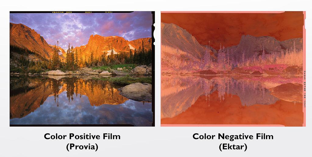 Comparison of color positive (left) and color negative film (right).