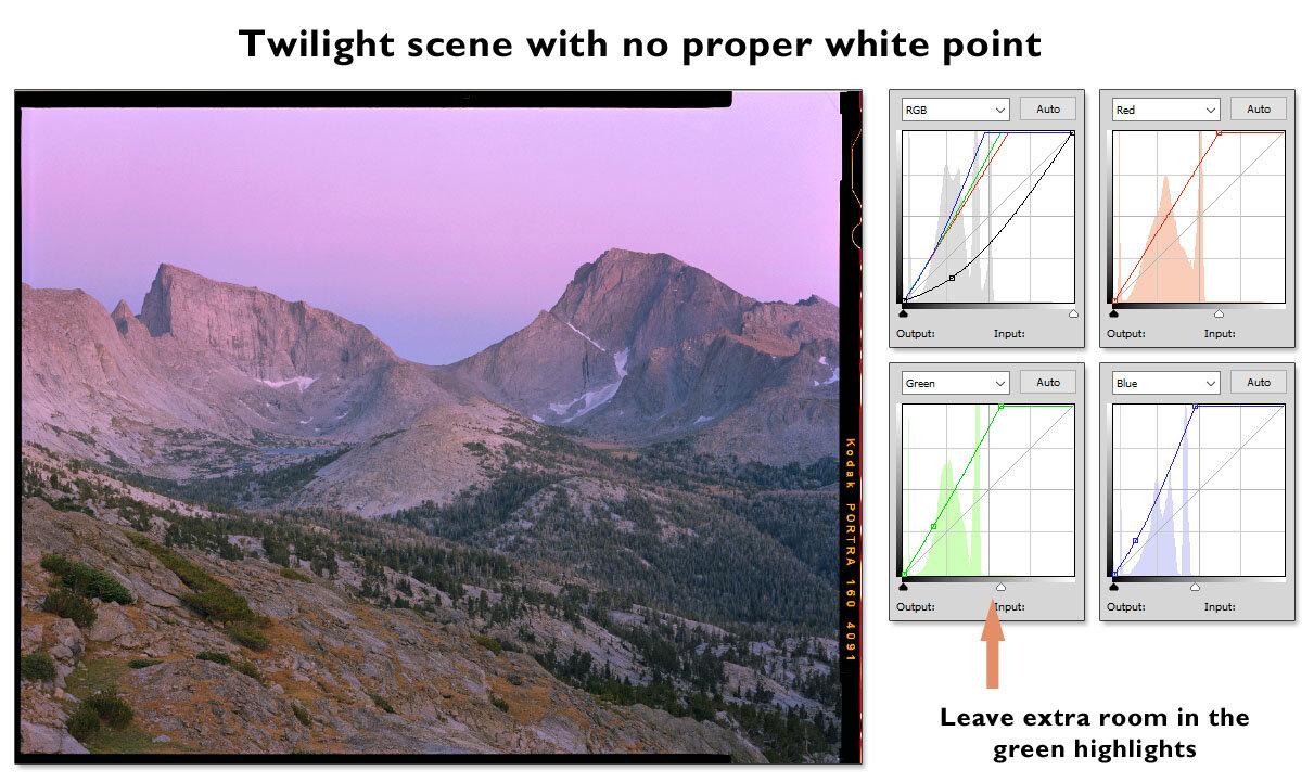 Twilight Curves.jpg