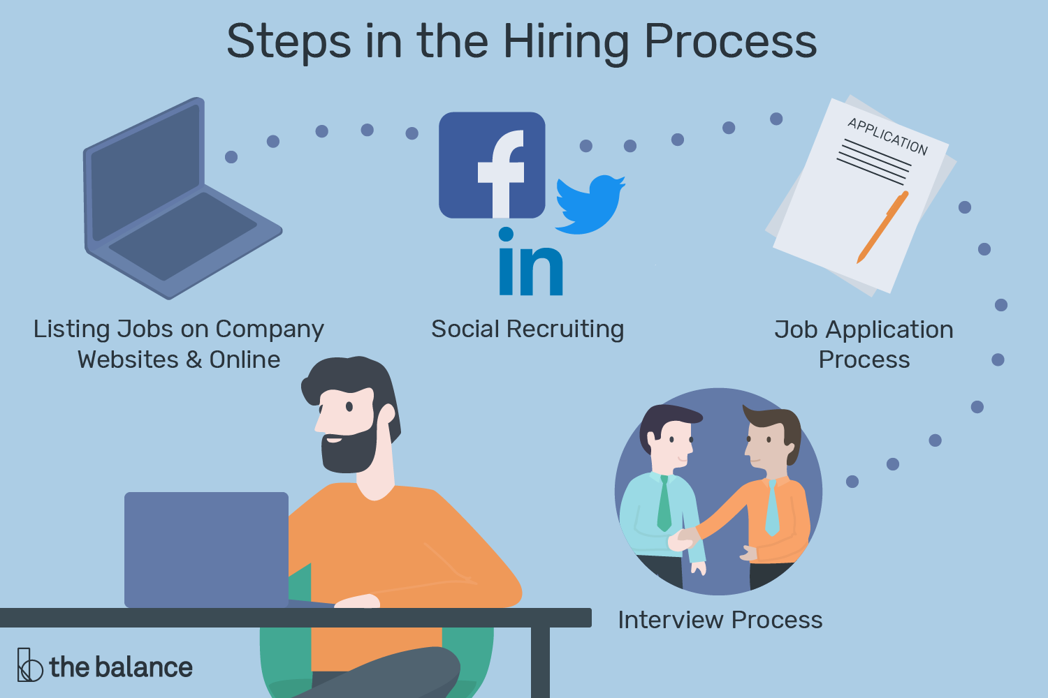 recruitment-and-hiring-process-2062875_final_2-01.png