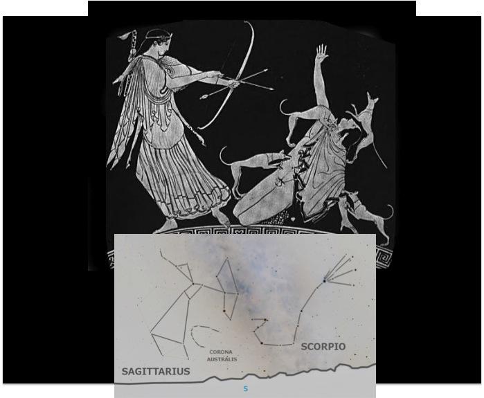artemis actaeon sagittarius scorpio.jpg
