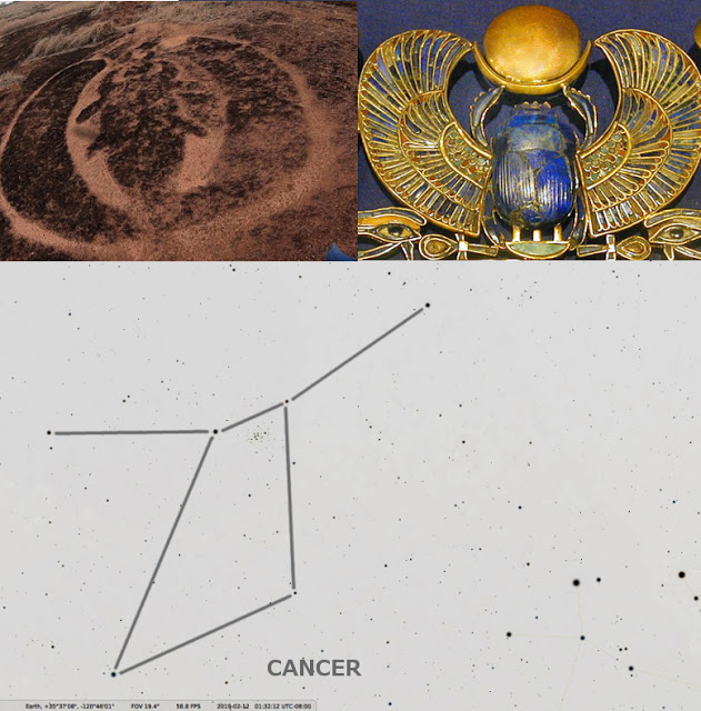 """images:  Top left: Petroglyph in Maharashtra, India. From Bibhu Dev Misra's post, """"  12,000-year old petroglyphs in India show Global Connections  .""""  Top right: Winged scarab, tomb of Tutankhamun. Wikimedia commons (  link  ).  Bottom: Screenshot from   Stellarium.org  , showing stars of the zodiac constellation of Cancer the Crab. Colors inverted. Outlines drawn-in based upon constellation-outlining system suggested by H. A. Rey in 1952."""