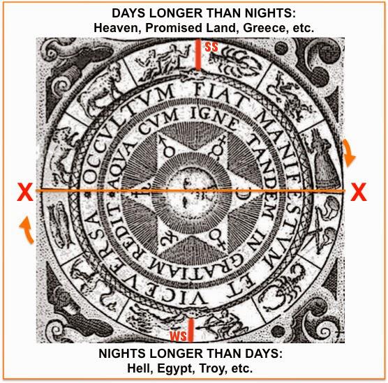 zodiac diagram 2.jpg