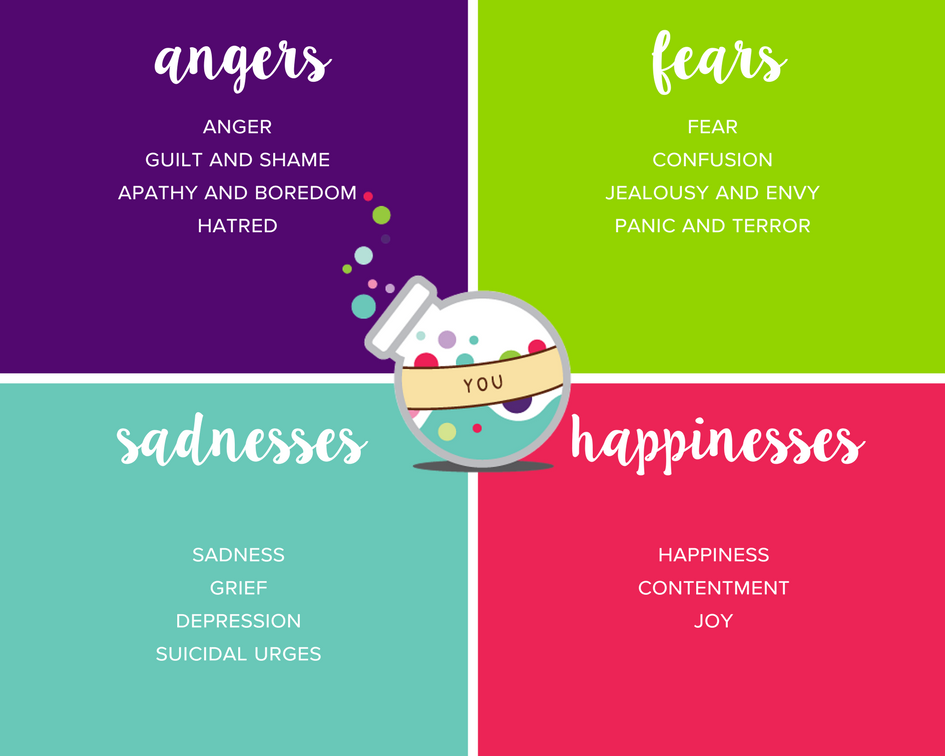 ACCESS THE POWER OF NEGATIVITY - Our workbook has the four steps and the worksheets needed to use your emotions to access the power of negative thinking.