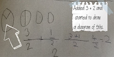 fraction addition thirds, fourths, fifths proper fractions