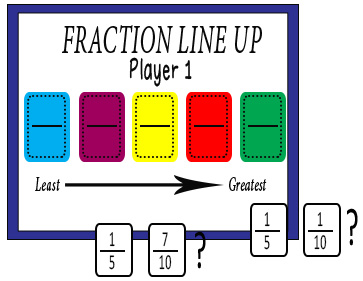 fraction number line comparing fractions activity