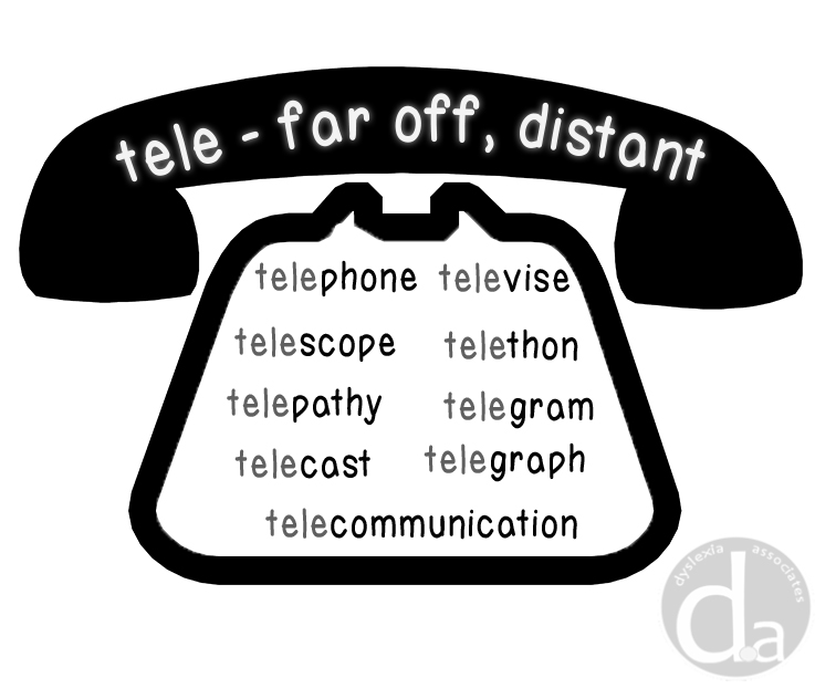 Great idea for teaching the suffix -tele from dyslexia.associates