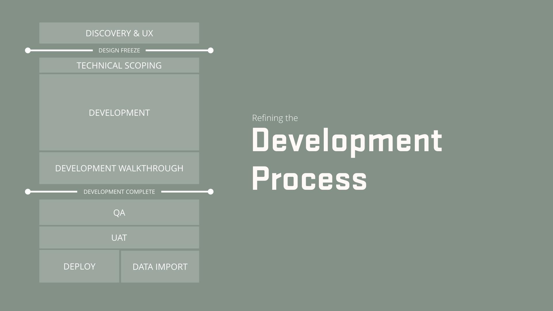 process4.jpeg