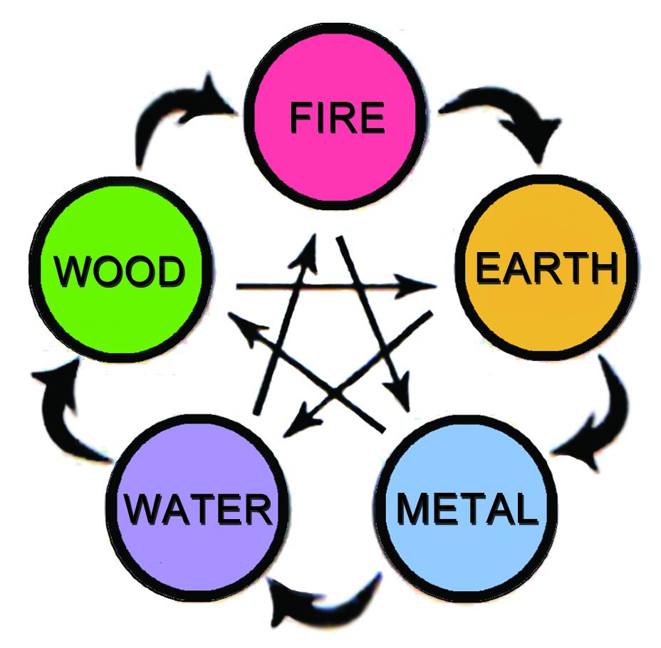 Energetic_Cycles.jpg