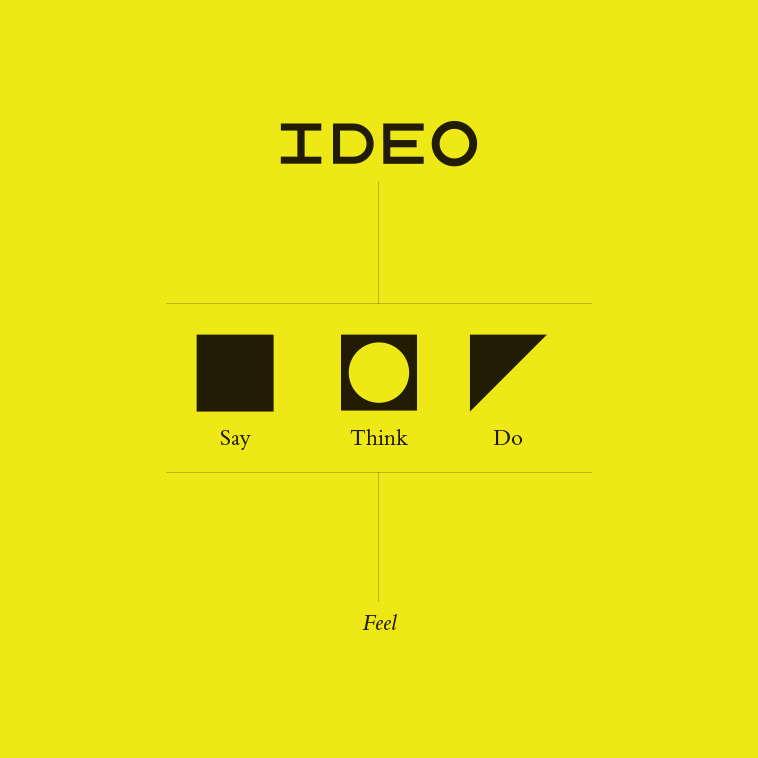 IDEO-B.png