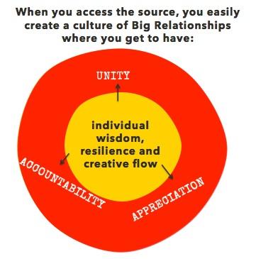 when you access.jpg