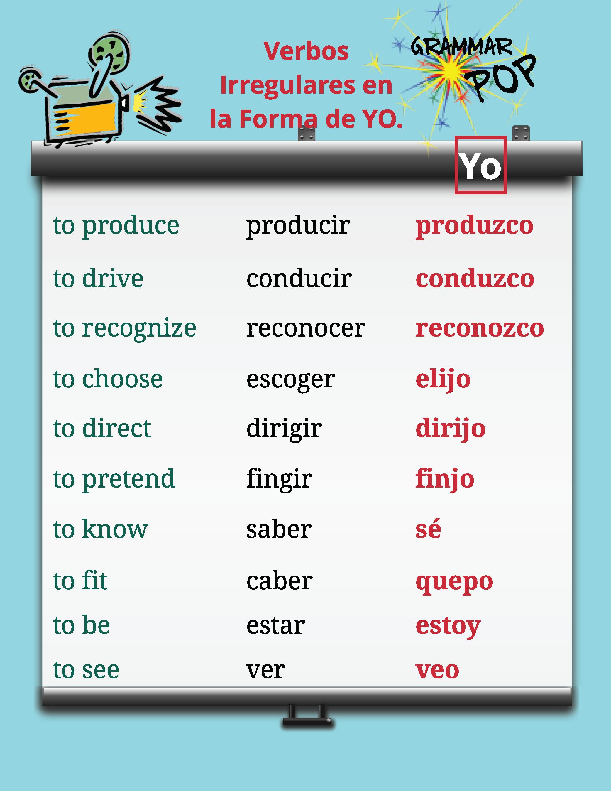 Irregular yo verbs spanish_Page_03.png