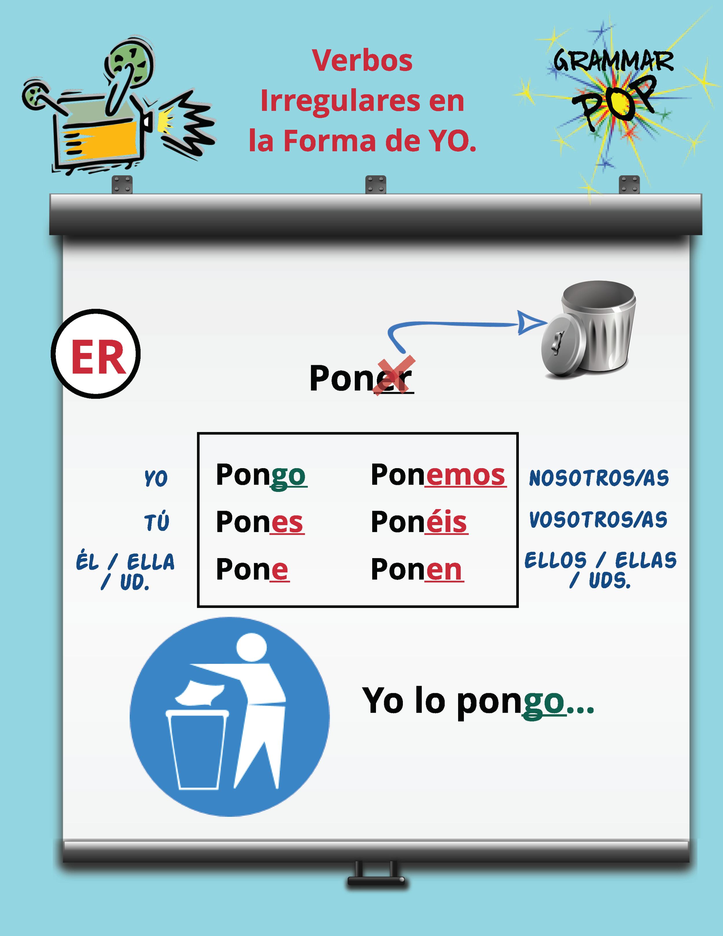 Irregular yo verbs spanish_Page_04.png