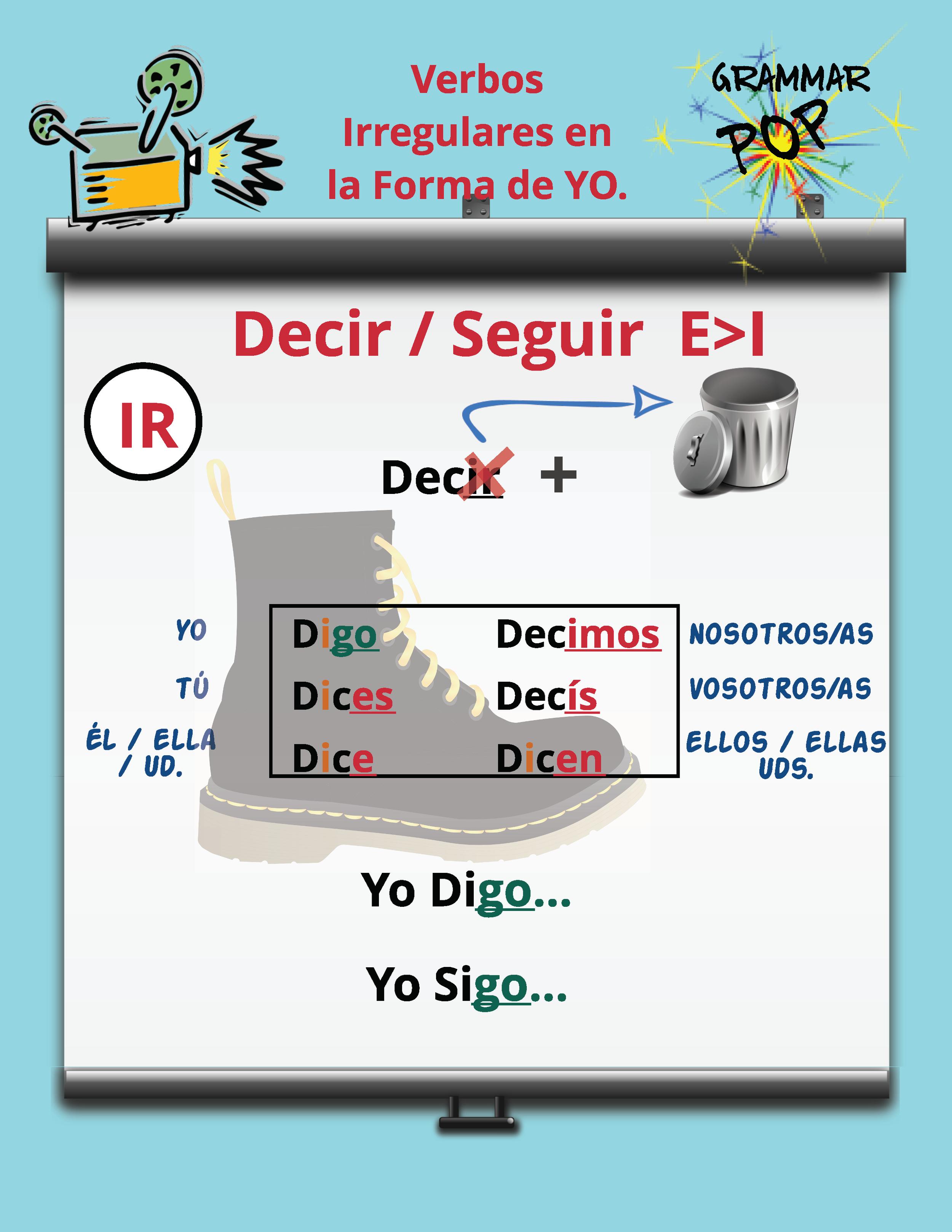 Irregular yo verbs spanish_Page_08.png
