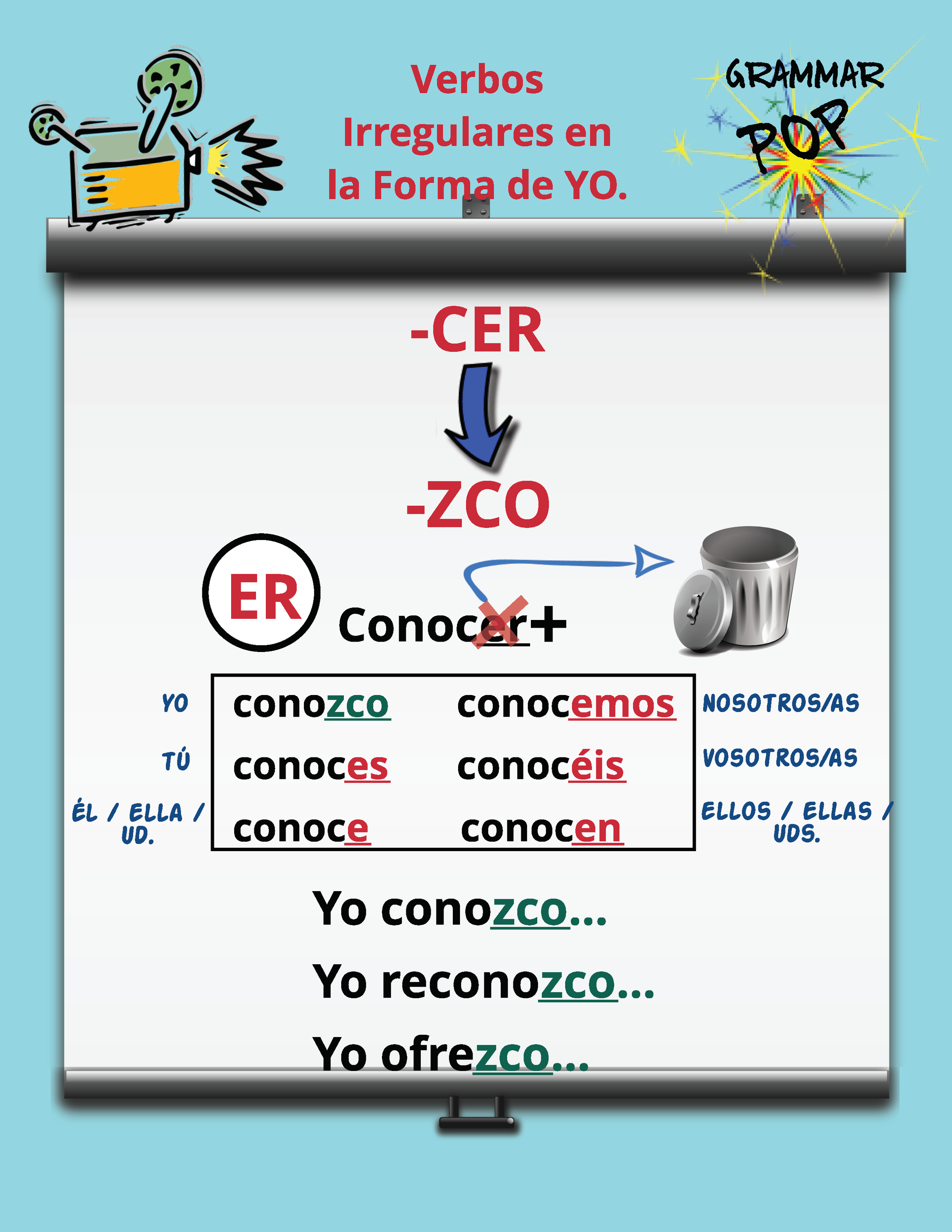 Irregular yo verbs spanish_Page_09.png