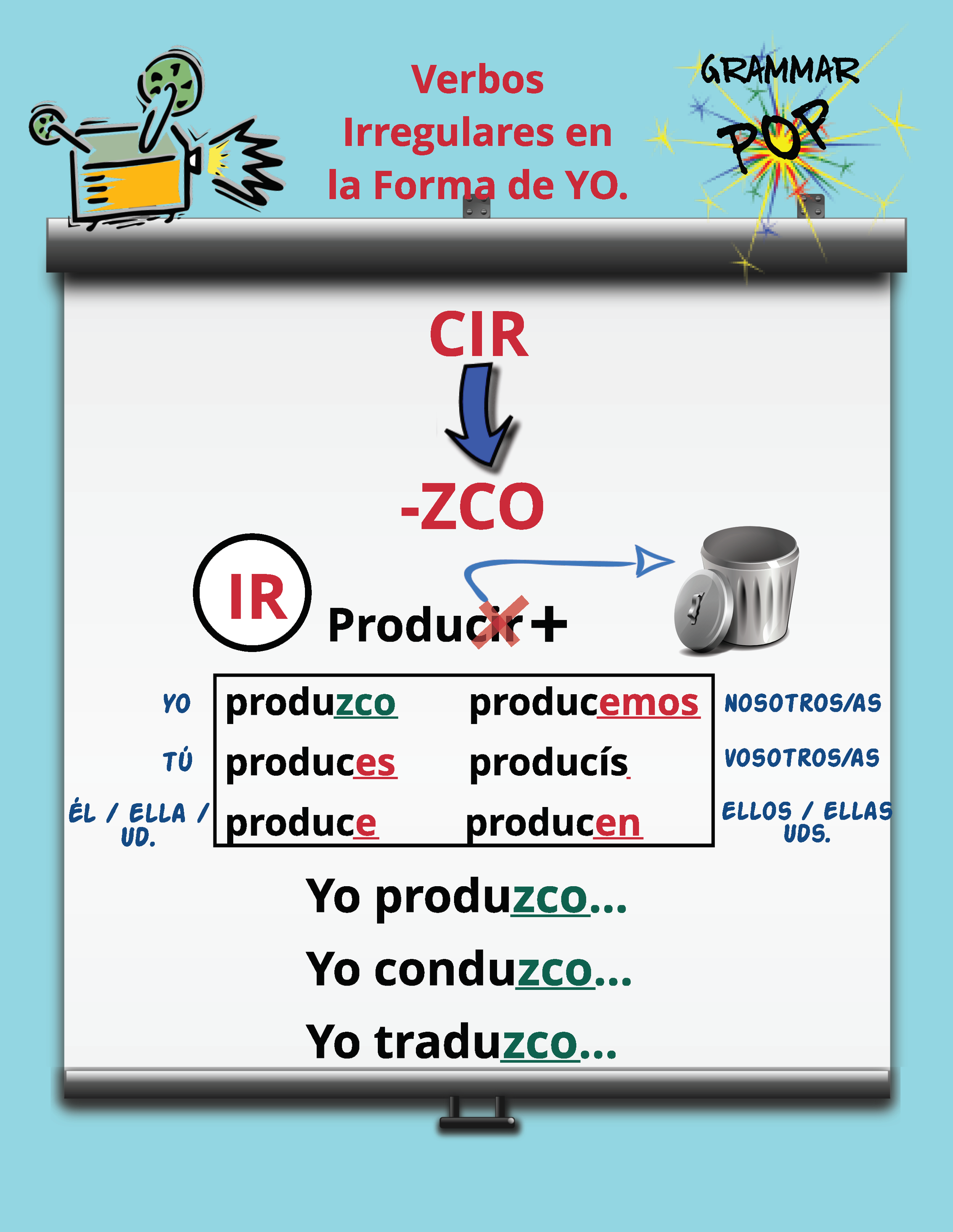 Irregular yo verbs spanish_Page_10.png