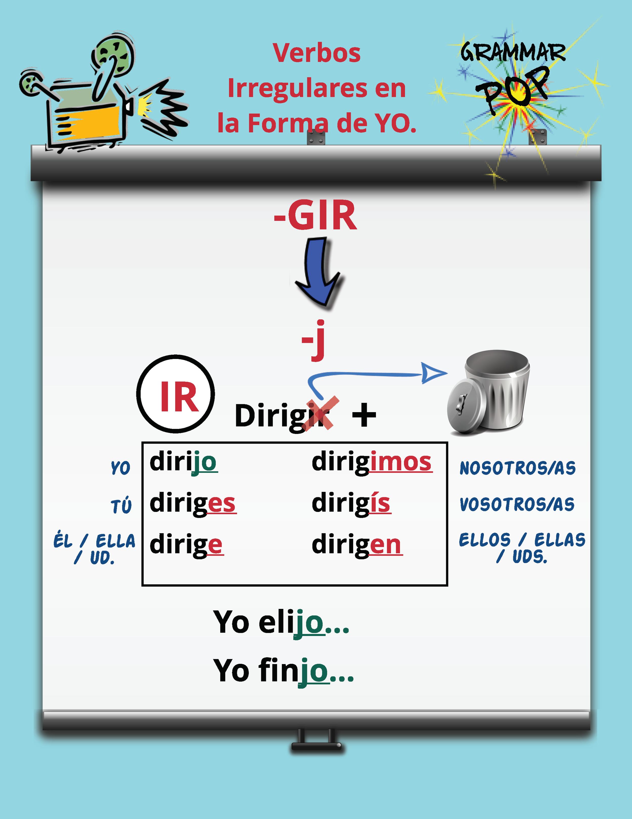 Irregular yo verbs spanish_Page_12.png